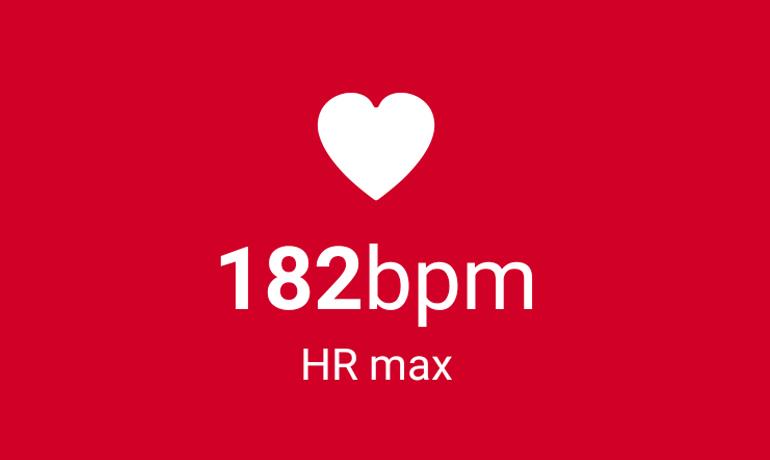 Waarom trainen met een hartslagmeter?