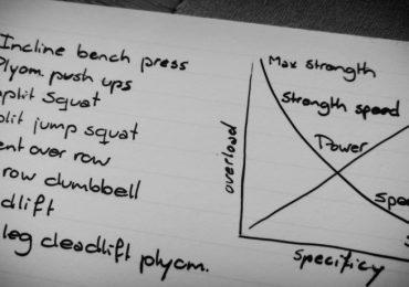 Training Notes; my #stayathome training